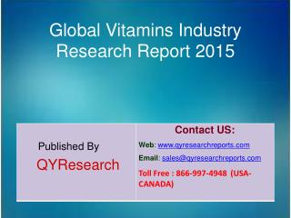 Global Vitamins Market 2015 Industry Research, Analysis, Applications, Growth, Insights, Overview and Forecasts