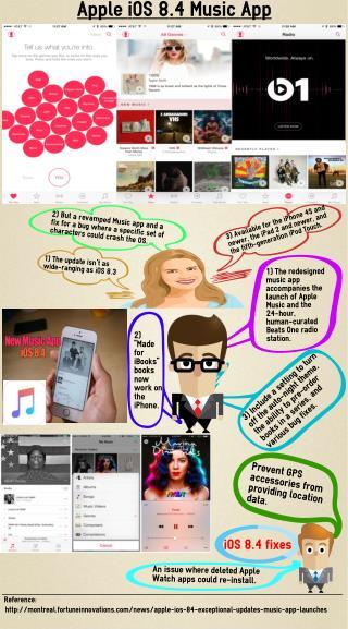 Apple iOS8.4 Music App