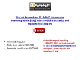 World Intravenous Immunoglobulin (IVIg) Industry 2015 Analysis Opportunities Report