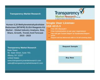 Human 5,10 Methylenetetrahydrofolate Reductase ELISA Reagents Kit Market Forecast 2015 - 2023 .