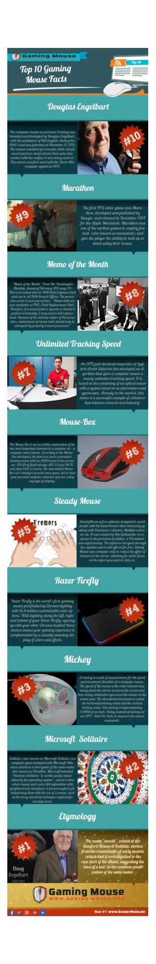 Top 10 Gaming Mouse Facts