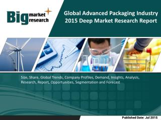 Global Advanced Packaging Industry- Size, Share, Trends, Forecast, Outlook