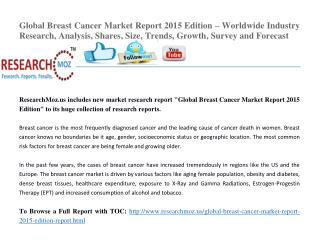Global Breast Cancer Market Report 2015 Edition – Worldwide Industry Research, Analysis, Shares, Size, Trends, Growth, S
