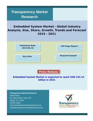 Embedded System Market