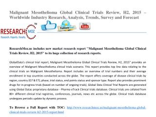 Malignant Mesothelioma Global Clinical Trials Review, H2, 2015 – Worldwide Industry Research, Analysis, Trends, Survey a