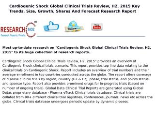 Cardiogenic Shock Global Clinical Trials Review, H2, 2015