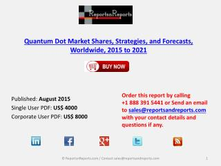 Quantum Dot Market and Quantum Dot LED (QLED) Solar Analysis Report 2021