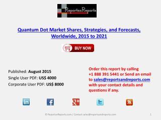 Quantum Dot Market and Quantum Dot LED (QLED) Solar Analysis Report 2021