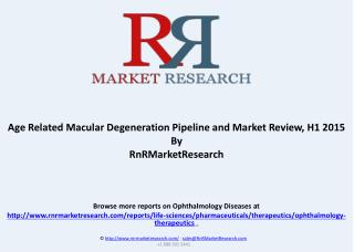 Age Related Macular Degeneration Pipeline Review, H1 2015