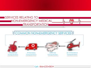 Services Relating To Non-Emergency medical transportation