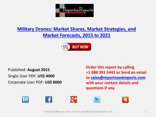 Analysis of Military Drones Market Forecasts Report 2021