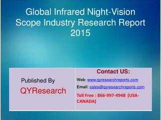 Global Infrared Night-Vision Scope Market 2015 Industry    Share, Overview, Forecast, Research, Trends, Analysis and Gro