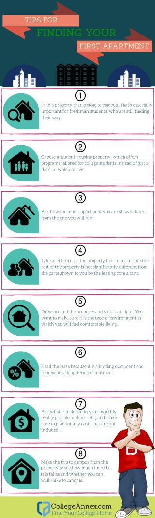 Tips, apartment finding, apartment finding tips