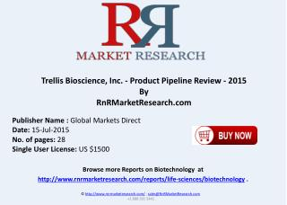 Trellis Bioscience Inc Product Pipeline Therapeutics Assessment Review 2015