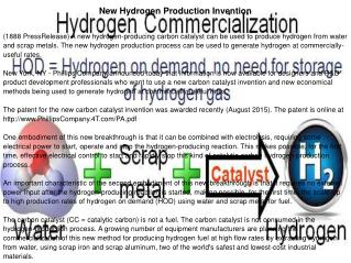 New Hydrogen Production Invention