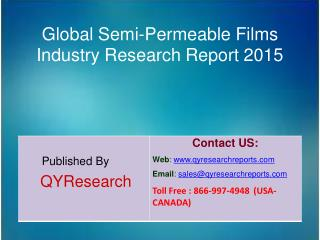 Global Semi-Permeable Films Market 2015 Industry Forecasts, Analysis, Applications, Research, Trends, Overview and Insig