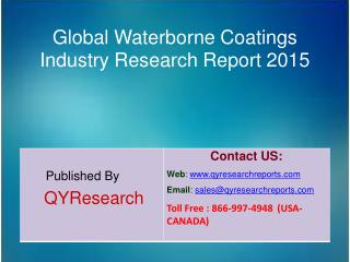 Global Waterborne Coatings Market 2015 Industry Size, Trends, Analysis, Shares, Forecasts, Growth, Overview, Insights an