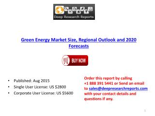 Global Green Energy Market Research Reports & Industry Analysis