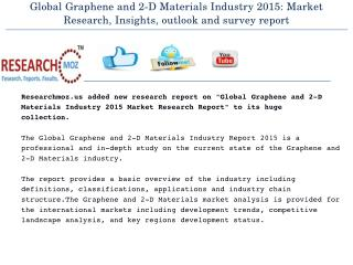 Global Graphene and 2-D Materials Industry 2015 Market Research Report