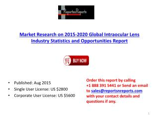 2015-2020 Global Intraocular Lens Industry Statistics and Opportunities Report