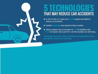 5 Technologies that may reduce car accidents