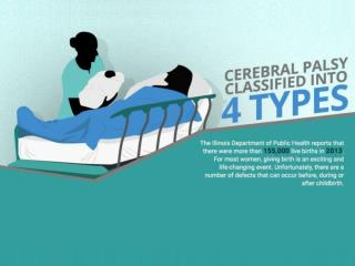Cerebral Palsy Classified into 4 Types