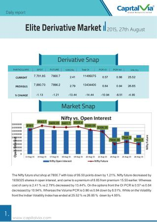 Capitalvia Derivative Market Report 27 August 2015
