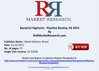 Bacterial Vaginosis Pipeline Therapeutics Assessment Review H2 2015
