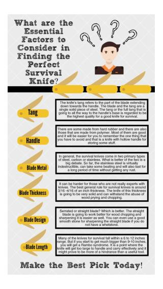 A Survival Knife Buyers Guide
