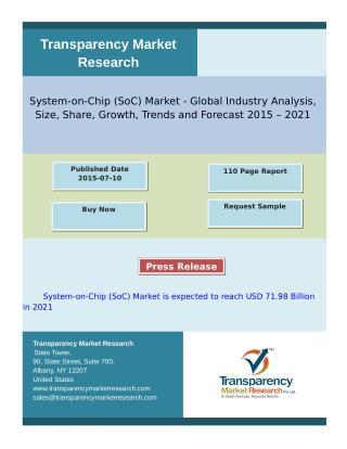 System-on-Chip (SoC) Market