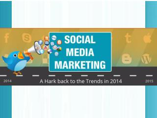 Social Media Marketing - An Absolute Must for Business