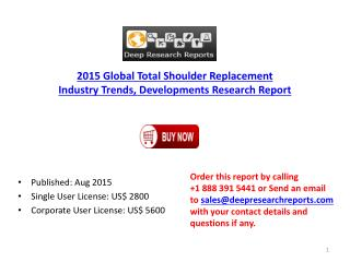 Global Total Shoulder Replacement Industry 2015 Competitive Landscape Overview