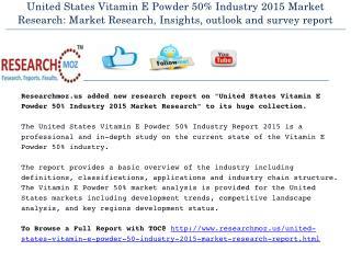 United States Vitamin E Powder 50% Industry 2015 Market Research