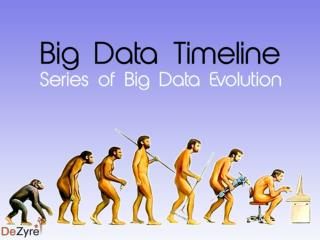 Big data timeline- series of Big Data Evolution