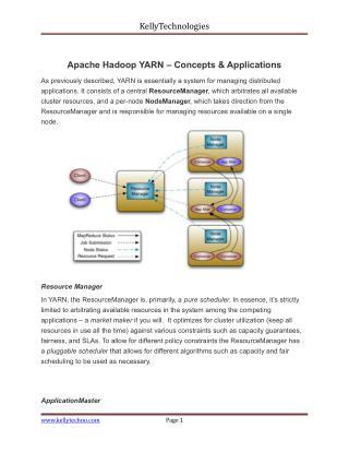 Apache hadoop training in hyderabad