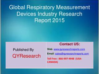 Global Respiratory Measurement Devices Market Research 2015 Industry Size, Research, Analysis, Applications, Development