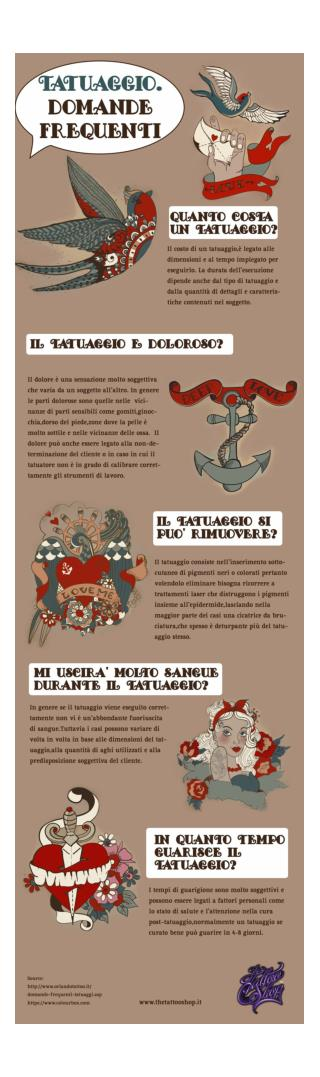 FAQ: What to Know before Getting your First Tattoo [Infographic in Italian]