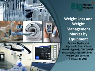 Weight Loss and Weight Management Market by Product - Size, Share, Demand, Growth & Opportunities