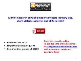 2015-2020 Global Radar Detectors Industry Trends Survey and Opportunities