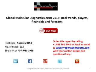 Global Molecular Diagnostics Market Report Future Trends and Companies
