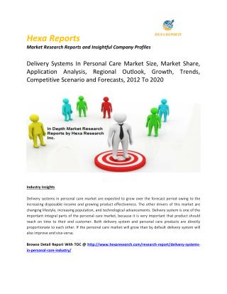Delivery Systems In Personal Care Market Size, Market Share, Application Analysis, Regional Outlook, Growth, Trends, Com