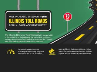 Will increased speed on Illinois Toll Roads Really Lower Accidents Rates?
