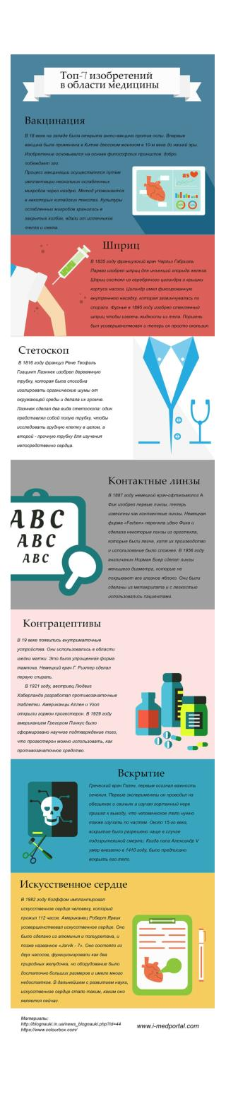 Top 7 Medical Inventions [Infographic in Russian]