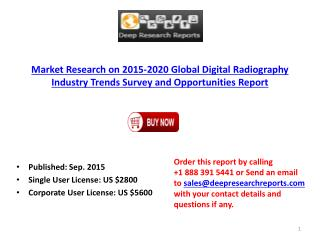 2015 Global Digital Radiography Industry Trends Survey and Opportunities Report