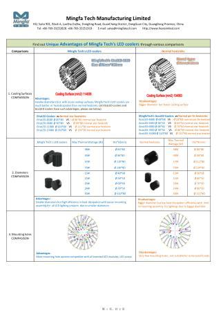 Unique Advantages of LED coolers from MingfaTech