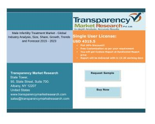 Male Infertility Treatment Market - Global Industry Analysis