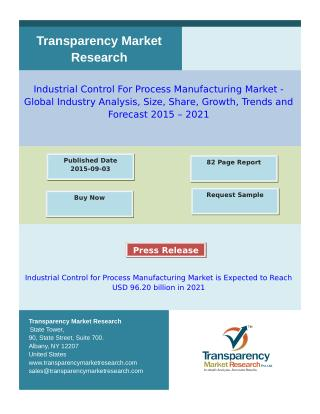 Industrial Control for Process Manufacturing Market