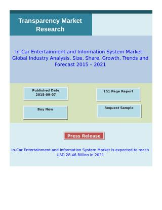 In-Car Entertainment and Information System Market