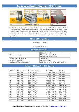 Nichrome 80 Alloy Manufacturer