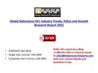 International Naltrexone HCL Industry Production Structure Research 2015